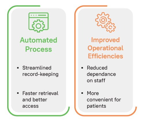 Automation of Appointments Is Necessary for Streamlined DME Operations Infographic